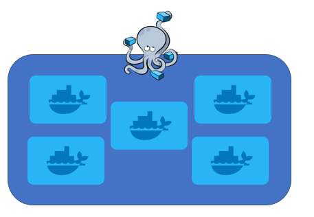 PSD2-Docker-Compose-01